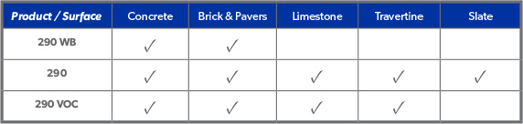 Product Chart For Concrete and Other Surfaces